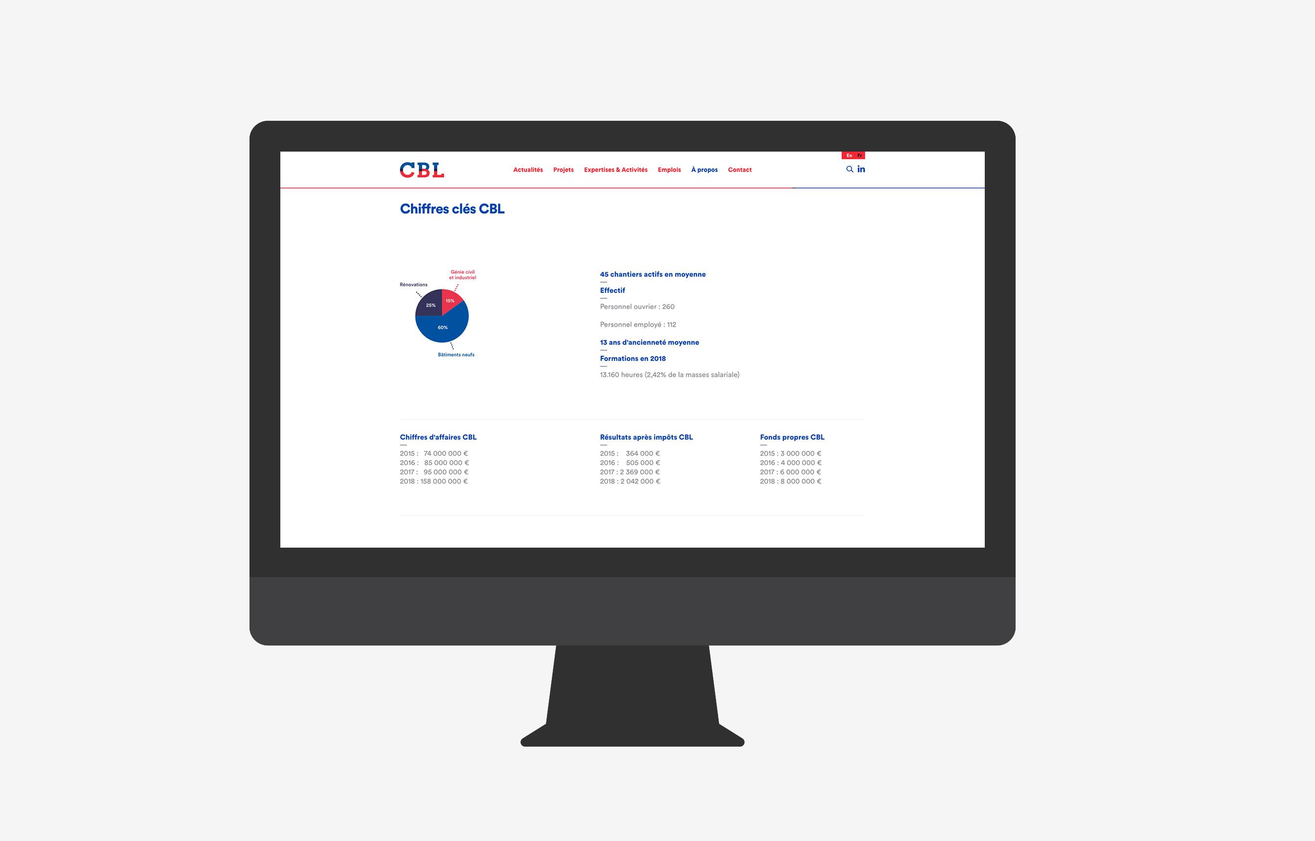 05-cbl-pikteo-webdesign-graphic-design-freelance-paris-bruxelles-londres